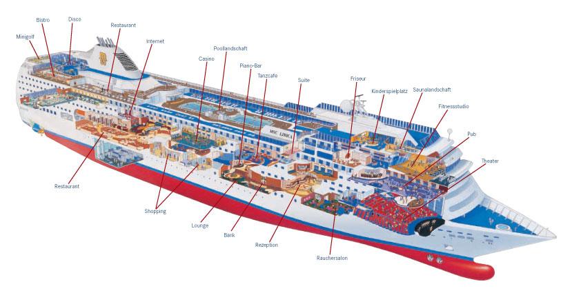Mein Schiff 6 Deckplan Deck 10 Mein Schiff 1 Mein